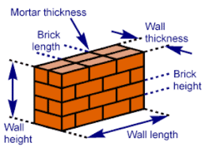 Bricks Dimensions - What Is Standard Size of Brick In India?