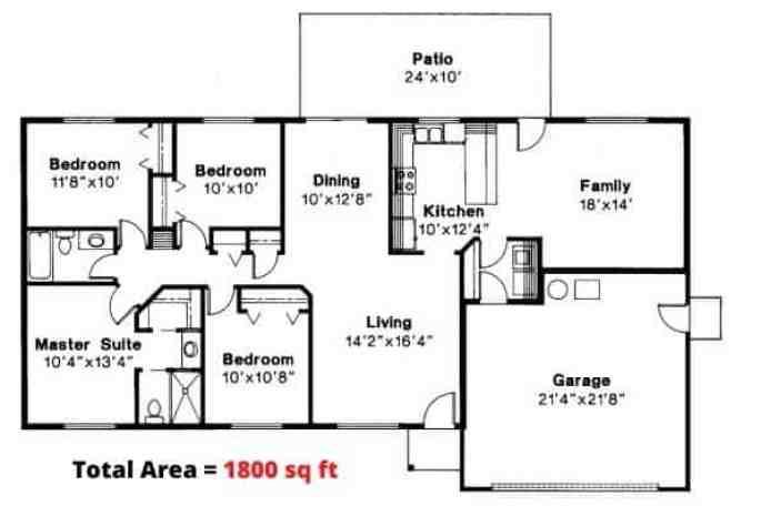Free House Plans PDF | House Blueprints Free | Free House Plans USA Style | Free Download House Plan US Style