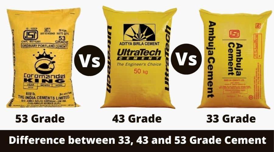 53 Grade cement