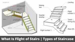stair flights