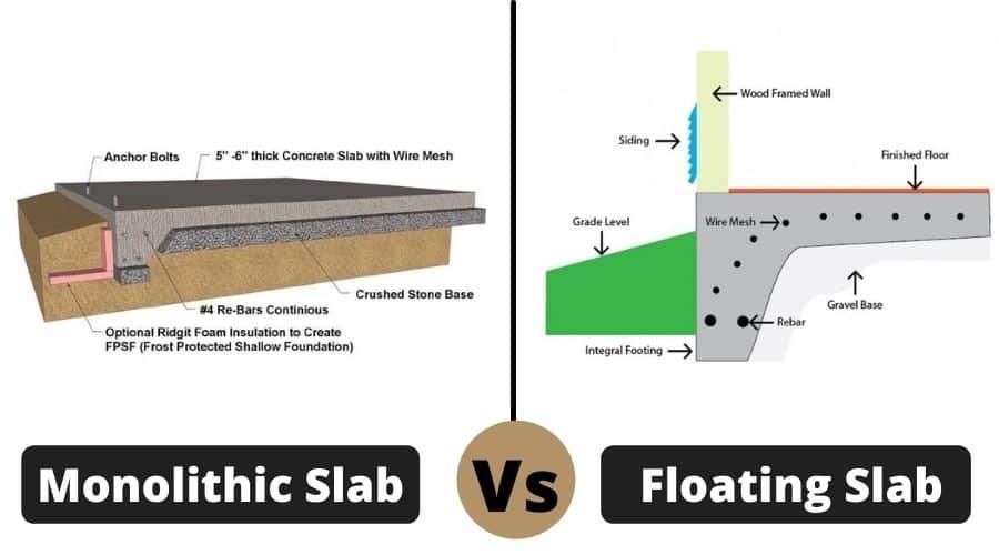 Floating Slab vs monolithic Slab