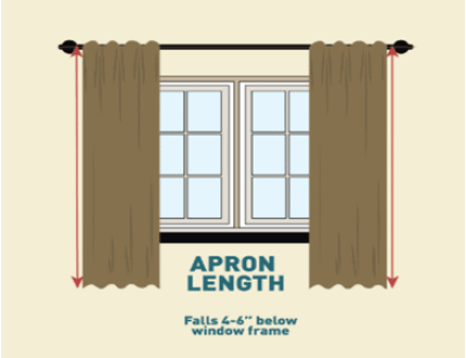 Types of Curtains