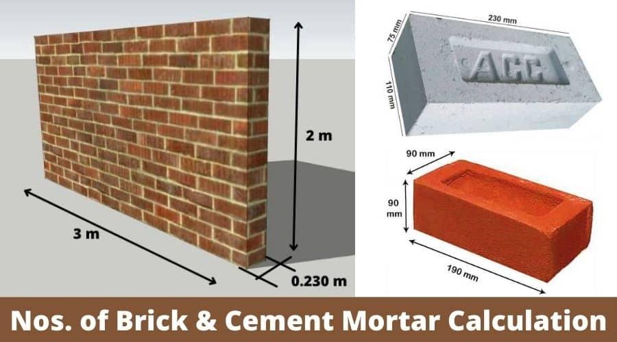 Brickwork calculation