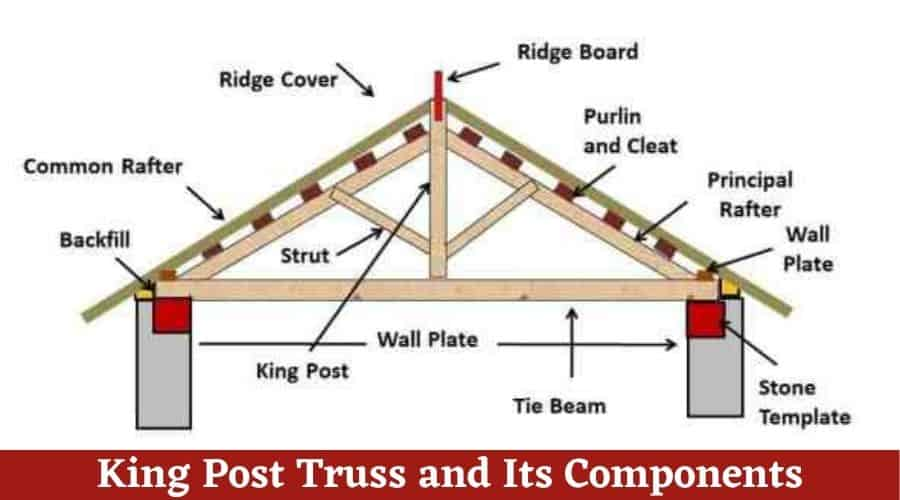 King Post Truss Details