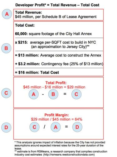 Cost Breakdown-CH AnnexFIXEDv2