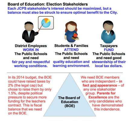 BOE Election Stakeholders