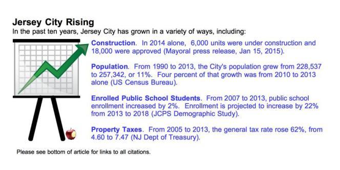 Jersey City Rising v2