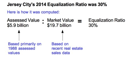 Equalization Ratio v2