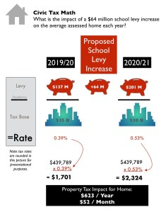 What Investing in Jersey City Public Schools Looks Like for 2020/21