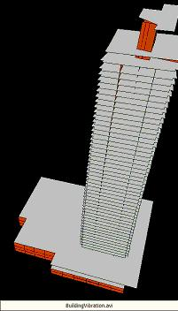 Modeling of High-Rise Building located in downtown Toronto Equipped with Visco-Elastic Dampers under Wind Loads