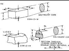 Block or Irregular lump Test