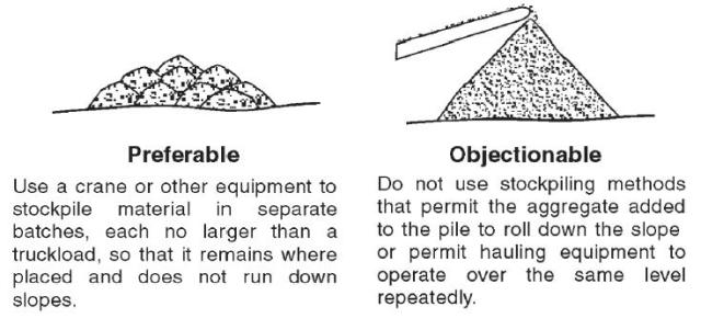 Correct and Incorrect way of aggregate stockpiling