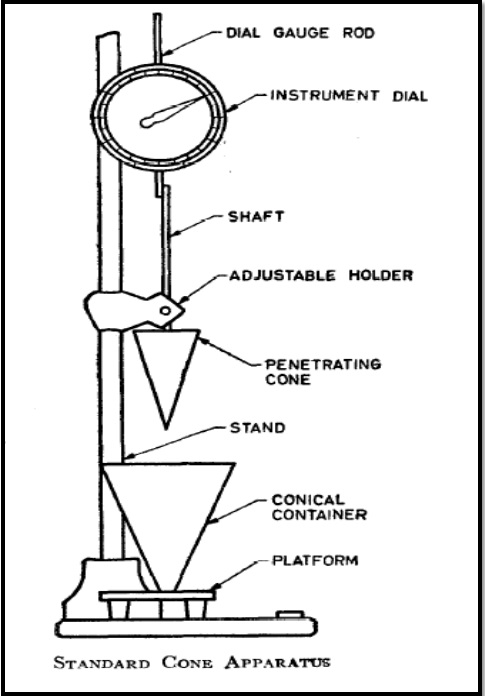 Standard Cone Apparatus For Consistency Test of Masonry Mortar