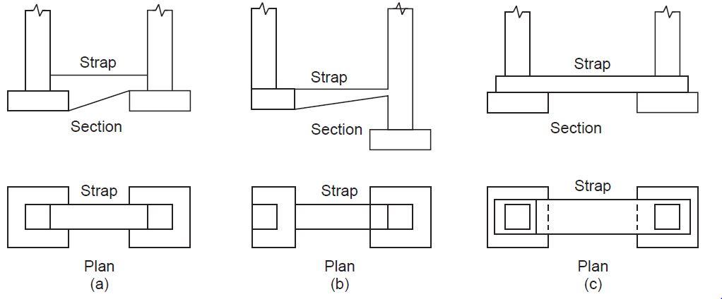 Diagram Of Footings Another Wiring Diagrams