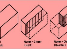 Different forms of Queen closer