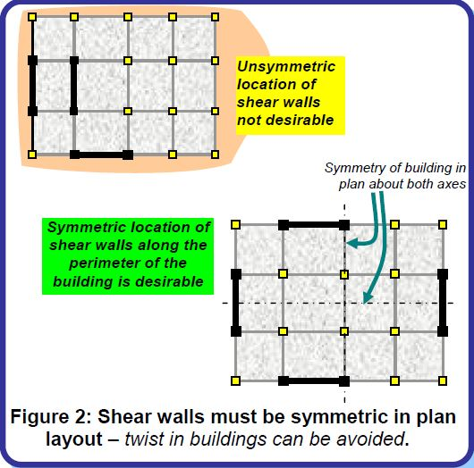 WHY ARE BUILDINGS WITH SHEAR WALLS PREFERRED IN SEISMIC REGIONS