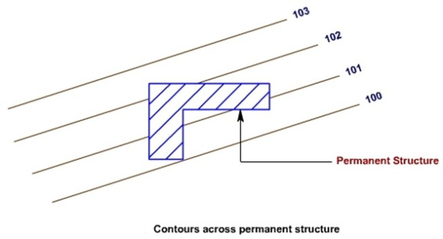 contour across a permanent structure