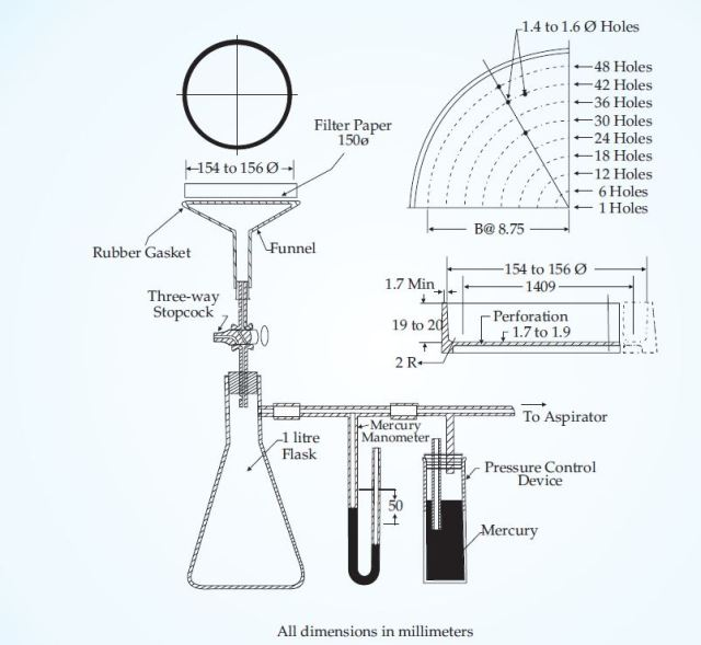 water retentivity test apparatus for mortars