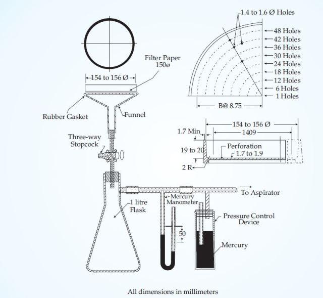 water retentivity test apparatus for mortars