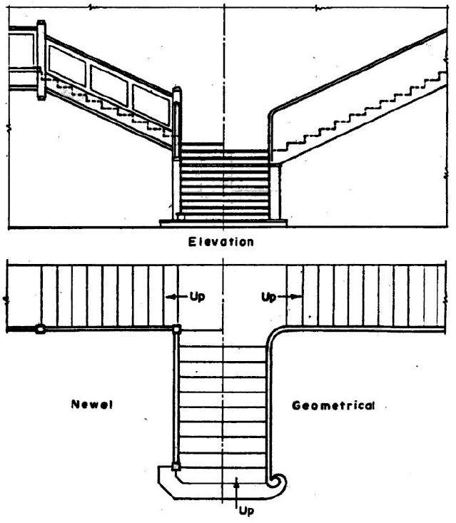 Charming Bifurcated Stairs