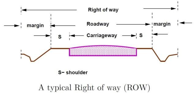 RIGHT OF WAY (ROW)