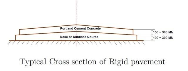 cross section of rigid pavement