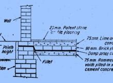 DPC above ground level