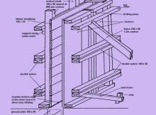 REQUIREMENTS OF FORMWORK