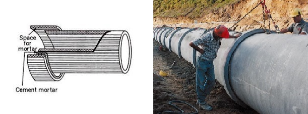 Collar joints in sewers