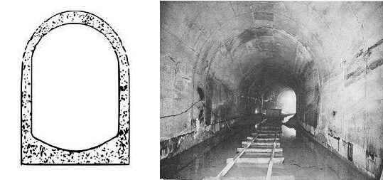 Semi-circular section Shapes of Sewer