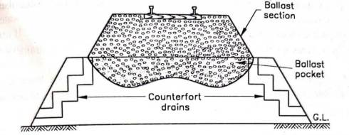 Use of counterfort drains