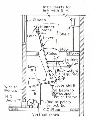 Cross Section of a Cabin