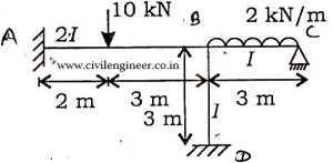 structural_3_civilengineer