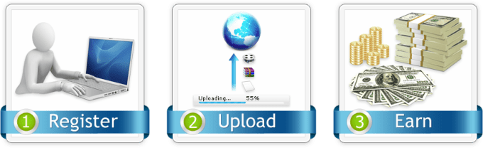 register_upload_earn_civilengineering
