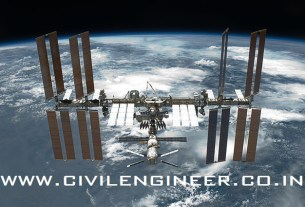 International Space Station costly Buliding cost