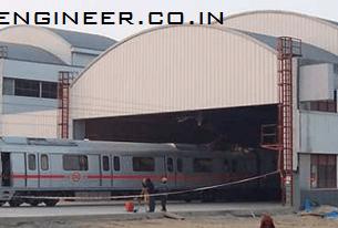 pre-engineered Building system_civil engineer