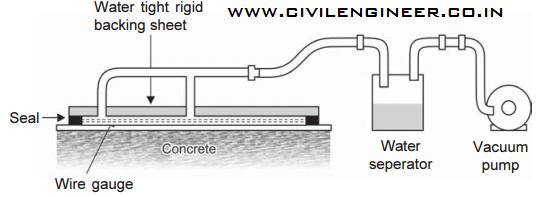 vacuum dewatering of concrete_civilengineer.co.in