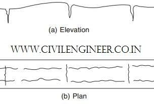 General Plan view of cracks 1