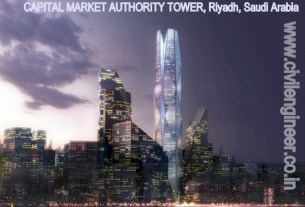 CAPITAL MARKET AUTHORITY TOWER, Riyadh, Saudi Arabia