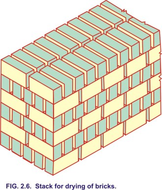 STACK FOR DRYING OF BRICKS