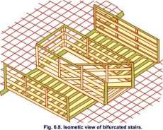 Isometric view of bifercated stairs