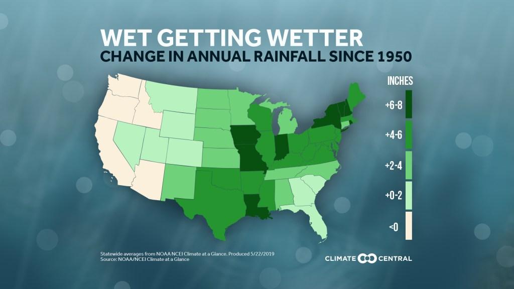 Average annual rainfall & index of wetness