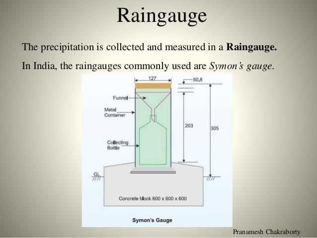 MEASUREMENT OF RAINFALL