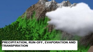 Speed run off evaporation & transpiration
