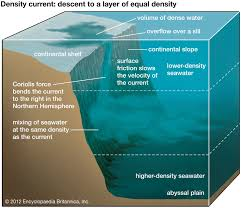 Density Currents
