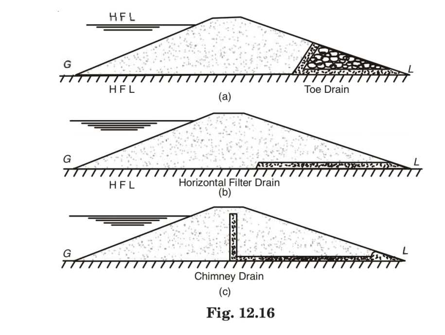 Fig 12.16