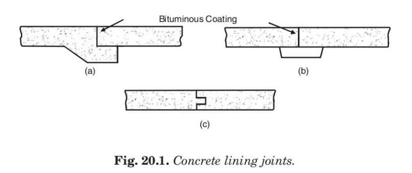 Concrete lining joints