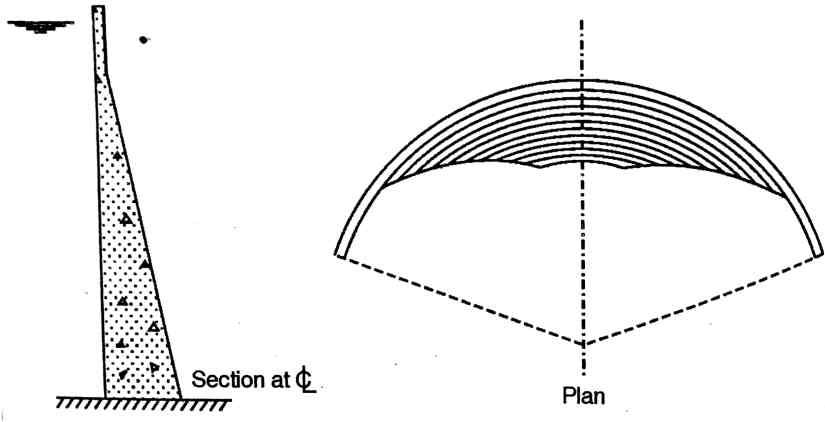 constant radius arch dam