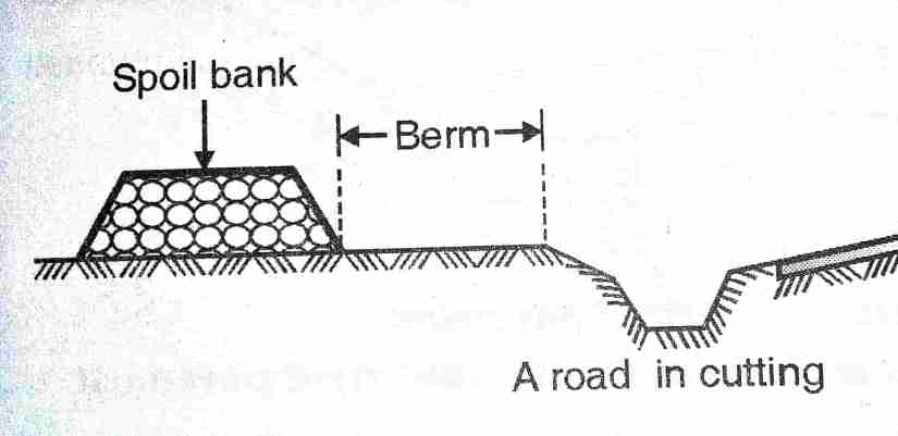 Earth Road : Types and Construction Procedure - Civil