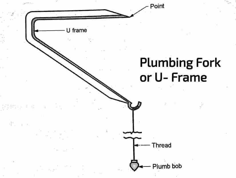 plumbing fork